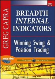 Greg Capra – Breadth Internal Indicators http://www.Erugu.com
