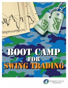 Power Cycle Trading – Boot Camp for Swing Trading http://www.Erugu.com
