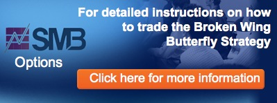 Advanced Option Trading with Broken Wing Butterflys